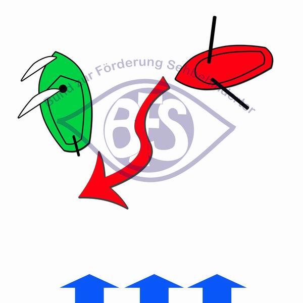 Segelboot vor Ruderboot