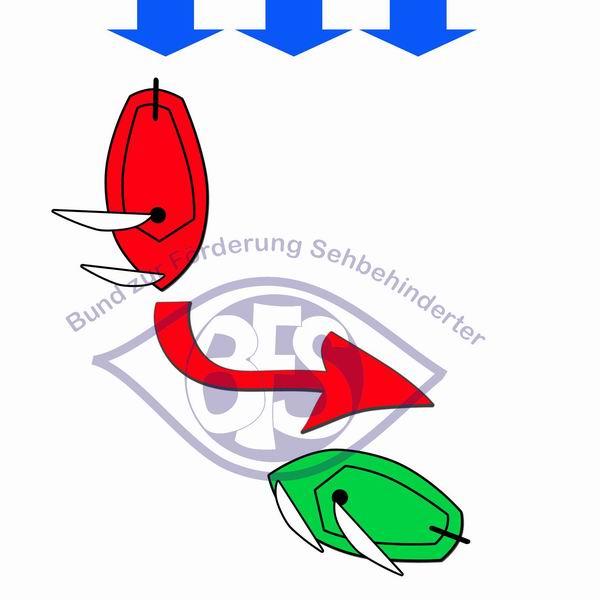 Bachborbug vor Steuerbordbug Variante 3